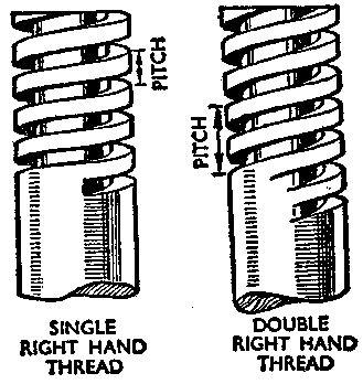 single thread dan double thread