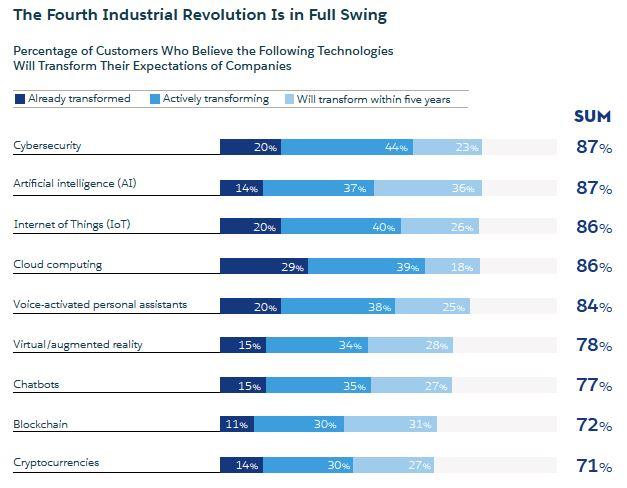 Berdamai Dengan Revolusi Industri 4.0