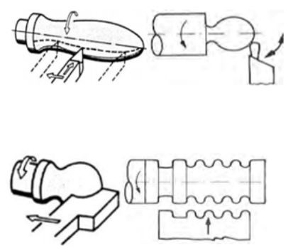 13 Dasar Praktek Mesin Bubut Bag. 2