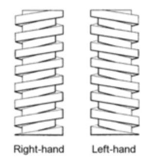 ulir kanan dan ulir kiri