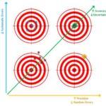 Mendalami Toleransi Standar ISO Dalam Pengukuran