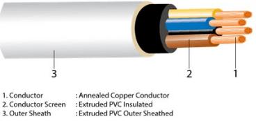 jenis jenis kabel listrik