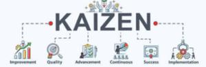 Read more about the article Penerapan Kaizen di Perusahaan Toyota